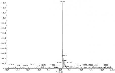 ESI-TOF Mass Spec analysis for Recombinant Histone H3K9me2 (MLA).