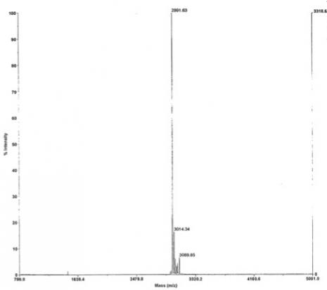 econvoluted MALDI-TOF mass spectrum of biotinylated peptide (1-23 H4 histone amino acids).